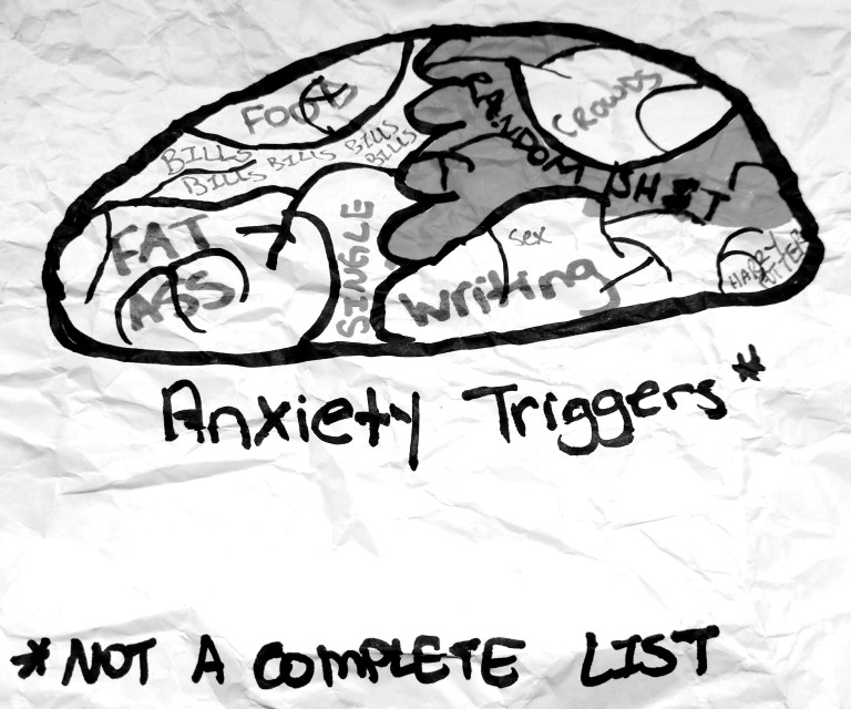 anxietybrain