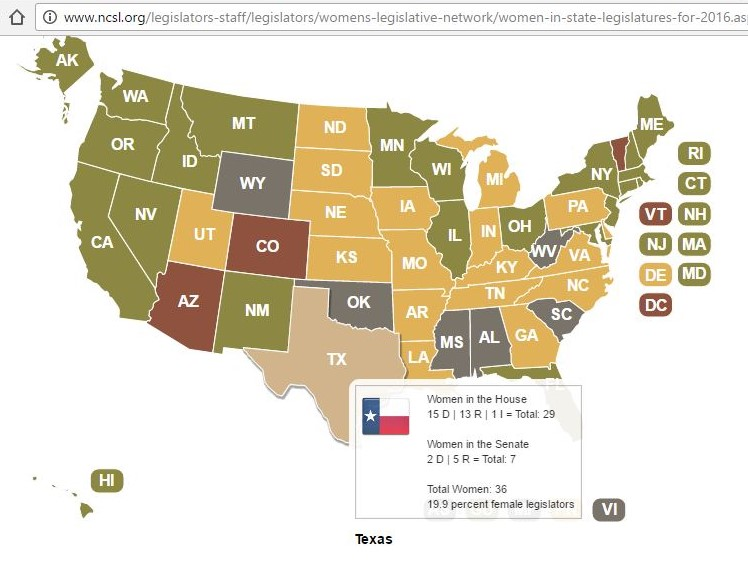 texas-legislature-party-makeup